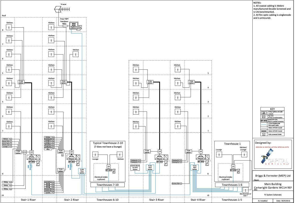 Garden Halls UCL tv aerial installation schematic